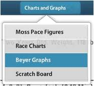 Viewing The Beyer Graph Drf Help
