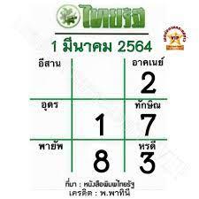 หวยไทยรัฐ 1/3/64 งวดที่แล้วให้เลขเข้าเต็มๆ ตามต่องวดนี้ - เลขเด็ดออนไลน์