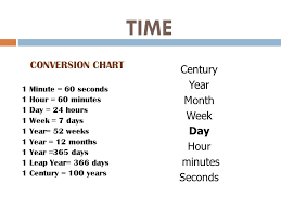 24hr Conversion Chart 74 Qualified Conversion Chart Hours To Seconds