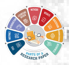 Parts Of A Research Paper Structure Of A Research Paper