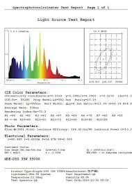 High Bright 3651lm Xenon D5s Bulb Genuine D5s 5500k 35w 12v Xenon
