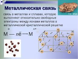 Реферат На Тему Основные Типы Химической Связи buildingmust Реферат На Тему Основные Типы Химической Связи