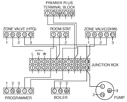 2 port valve wiring diagram 2 wiring diagrams