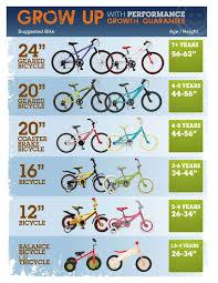 Bike Size Chart Age Getting The Right One A Guide To Kids Bikes Kids Bike