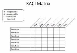 21 Free Raci Chart Templates Template Lab