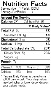 ings nutrition facts for fruit parfait