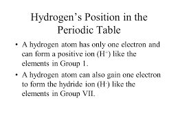 The Modern Periodic Table. The Periodic Law Mendeleev's periodic ...