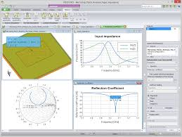 Patch Antenna Design Software Free Download Antennas 12cad Com