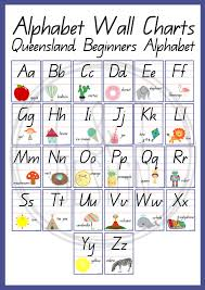 Queensland Cursive Alphabet Chart Unmistakable Queensland Cursive Alphabet Chart 2019
