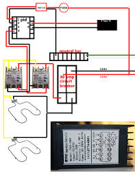 so i went and built a powder coating oven dsmtuners dave ovenpiddiagram jpg