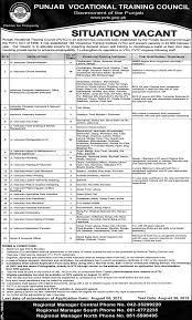 instructors required by punjab vocational training council instructors required by punjab vocational training council government of punjab government job