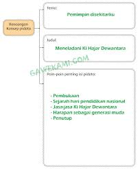 Jawaban bahasa inggris kelas 11 halaman 79 guru ilmu sosial. Kunci Jawaban Tematik Kelas 6 Tema 7 Subtema 1 Halaman 16 17 19 20 Gawe Kami