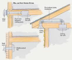 adding a bathroom fan a fully functional bathroom exhaust fan wall and soffit venting options rhl otter internal bathroom fan wiring diagram