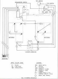 ezgo txt engine wiring diagram wiring diagram simonand ezgo heavy duty forward reverse switch at Ezgo Forward Reverse Switch Wiring Diagram
