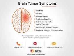 Pin On Best Neurosurgical Hospital In Ludhiana Punjab