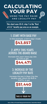 2018 Federal Civilian Pay Chart Is Securing A New Federal Locality Pay Area Worth It