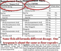 Fish Oil Dosage Chart For Dogs Dosage Of Fish Oil For Children