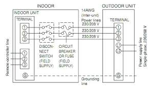 mitsubishi wiring diagram in addition to mitsubishi alternator mitsubishi wiring diagram radio mitsubishi wiring diagram in addition to york furnace wiring diagrams images wiring diagram mitsubishi l200 abs mitsubishi wiring diagram