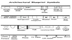 floor plan symbols. Floor Plan Symbols And Meanings D