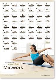 Pilates Wall Chart Stott Pilates Wall Chart Essential Matwork Pilates