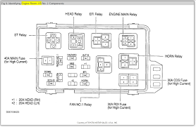 toyota camry fuse box how do you replace a amp thumb