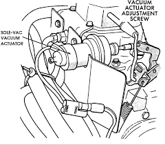 engine wiring diagram for 1990 wrangler 4 0 jeepforum com if you know specifically what you need i can try to a schematic or diagram for you