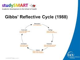 how to write reflectively academic development tutors ppt video 9 gibbs reflective cycle 1988