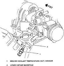 similiar pontiac grand prix series ii engine breakdown 95 pontiac grand prix engine diagram besides 3800 series 2 engine