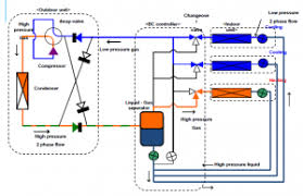 piping schematic trane vrf system Daikin Piping Diagram Piping Diagram For Vrv System #43