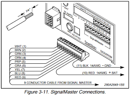 federal signal ta wiring elightbars® the emergency vehicle here is a diagram showing how to connect a signalmaster to a smart siren sm