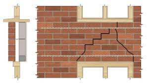 creating lintels in a cavity wall