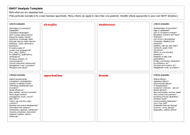 Competitor Analysis Template Xls | Template Design Ideas