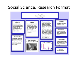 Science Research Posters Science Conference Posters Rome Fontanacountryinn Com