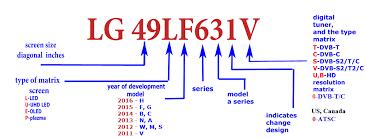 Lg Tv Model Numbers Explained Lg Oled 2018 Tv Models