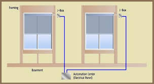 planning and wiring for motorized window treatments somfy btx on site consultation professional measuring installation authorized dealer somfy btx