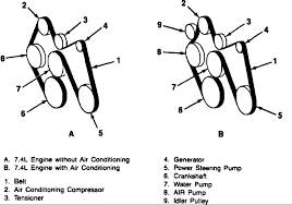 454 chevy diagram in 3 v belts 1 serpentine belts motor home