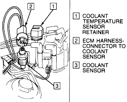 Pt cruiser timing belt location likewise subaru impreza outback sport wiring diagram as well 01 hyundai