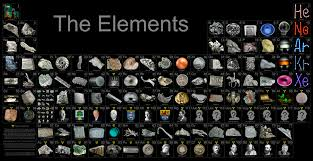 The Elements - pointing to a picture is easier than remembering ...