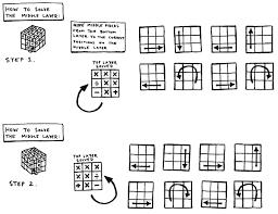 Solve Rubiks Cube Diagram Wiring Schematic Diagram