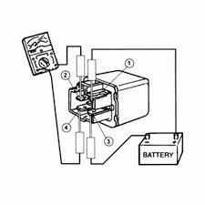 Diagram horn relay wiring atv free diagrams 12v gm bosch 950