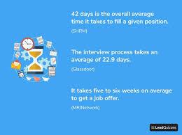digital marketing interview statistics