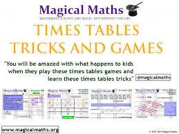 Times Tables Tricks, Cheats and Games eBook