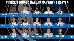 Dallas Mavericks Depth Chart My Ideal 2019 2020 Mavericks Depth Chart Mavericks