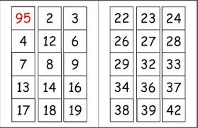 Hundreds Chart 0 100 Hundreds Number Chart With Numbers 0 100