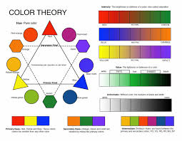 Color in all the parts of the picture using the color wheel. Teacher Color Wheel Click Here To Return To Main Page For Website Enter Text These Are What Mrs D Refers To As Puppy Poop Colors Click Here To Download The Chart And Paint At Home Card Stock Is Recommended But Not Necessary If