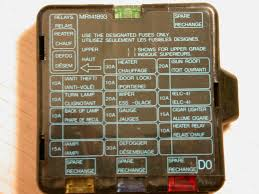 bmw z fuse box diagram bmw wiring diagrams online