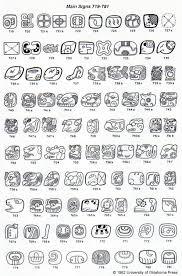 j eric s thompson catalog of a hieroglyphs pg 455