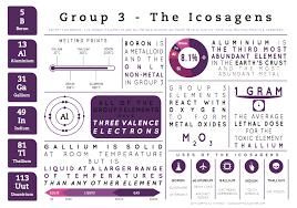 Compound Interest - Element Infographics – Group 3