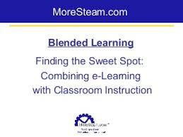essay elearning vs classroom learning internet job search