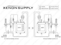 wiring diagram of hid headlights wiring image how to library xenonsupply xs corporation on wiring diagram of hid headlights
